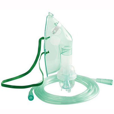 Nebulizer mask kit